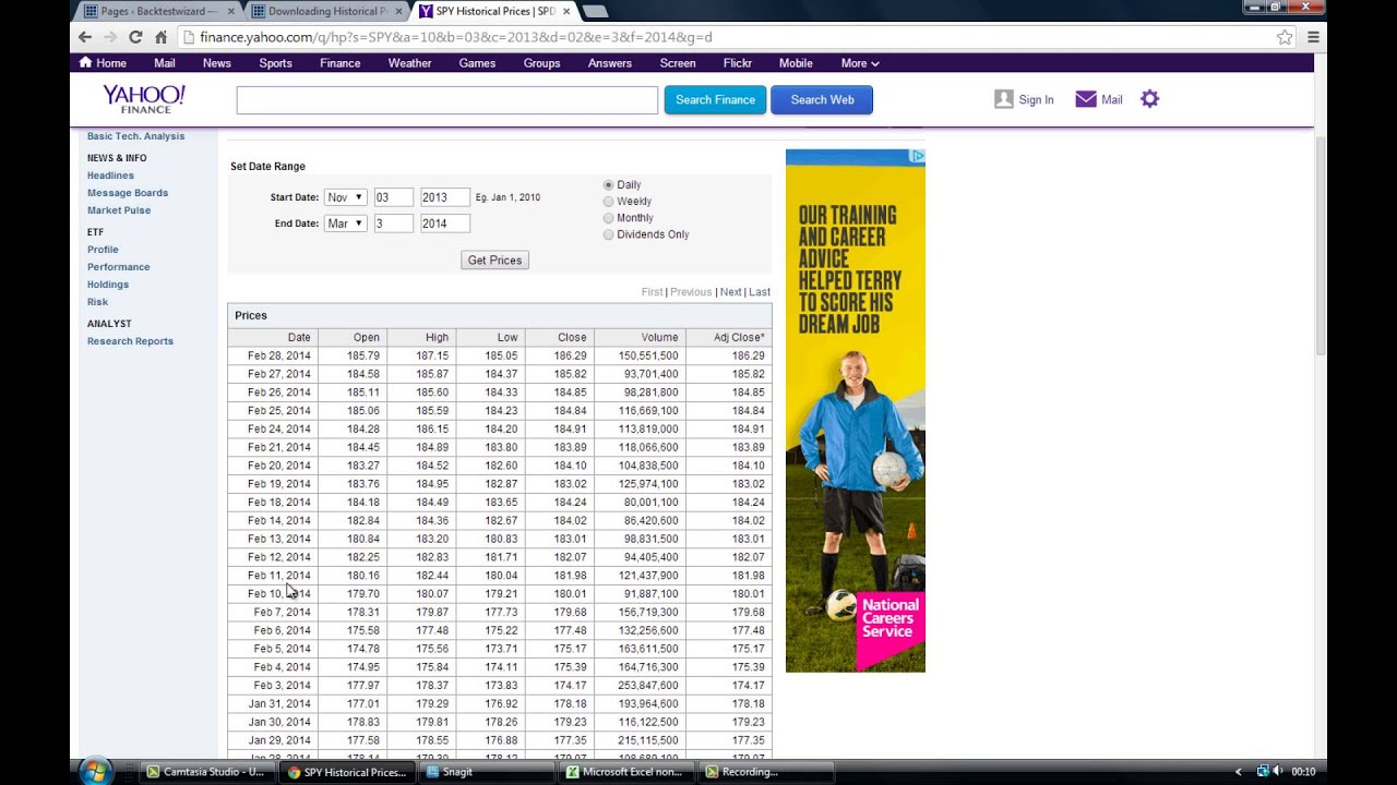 Download historical forex data yahoo