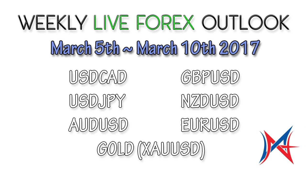 Weekly forex trading contest